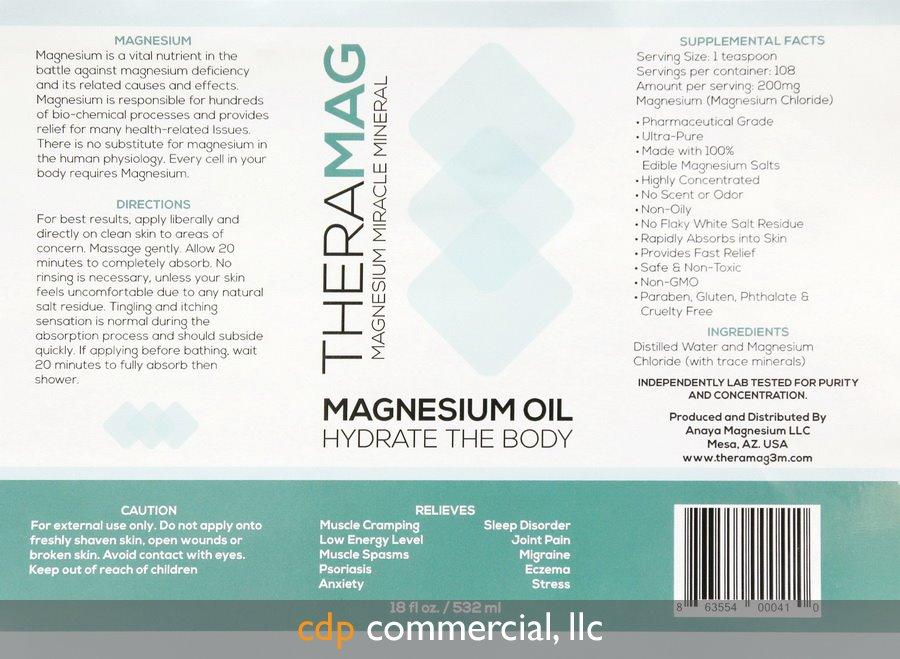 anaya-megnesium